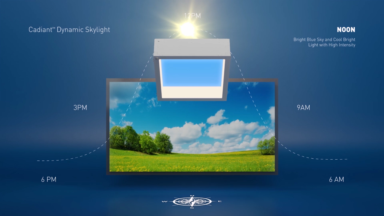 The Cadiant™ Dynamic Skylight: Daylighting Technology Explained