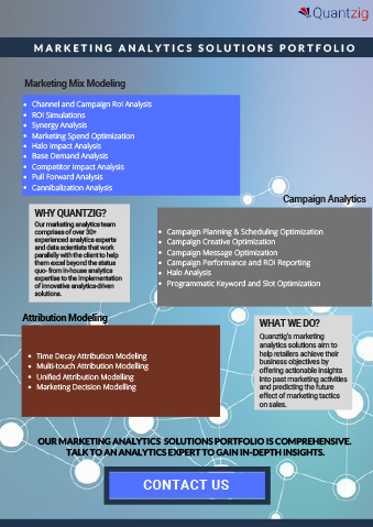 OUR MARKETING ANALYTICS CAPABILITIES