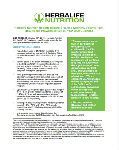 Herbalife Nutrition Reports Record Breaking Quarterly Volume Point Results And Provides Initial Full Year 2020 Guidance Business Wire