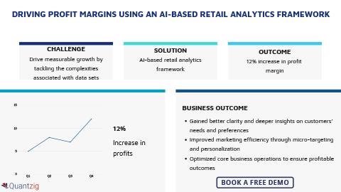 Retail Analytics Engagement Summary