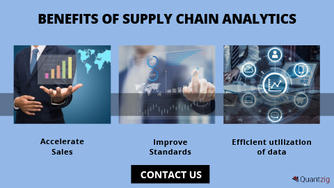 How is supply chain analytics transforming business operations across industries?