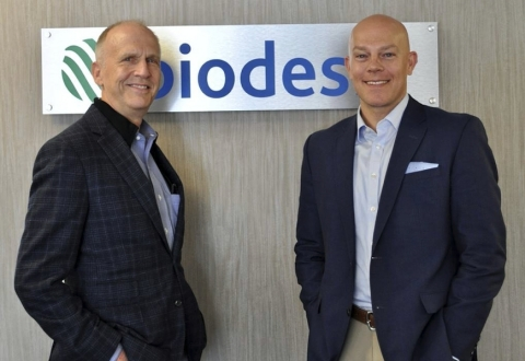 David Brunel and Scott Hutton of Biodesix (Photo: Business Wire)