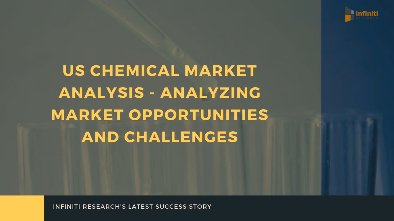 Market analysis for a leading chemical company.