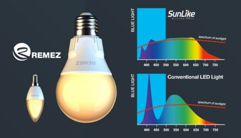 The brand REMEZ and Seoul Semiconductor's SunLike Series natural spectrum LEDs (Graphic: Business Wire)