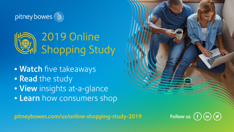 Pitney Bowes Online Shopping Study 2019 (Graphic: Business Wire)