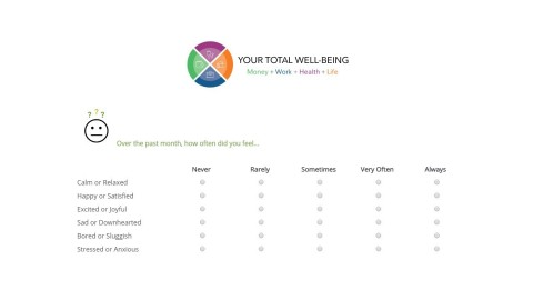 Employee Total Well-Being Assessment (Graphic: Business Wire)