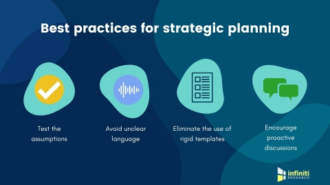 Strategic planning best practices. (Graphic: Business Wire)