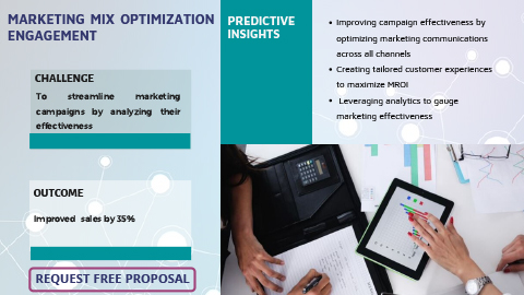 How Marketing Mix Optimization Helped a European Automotive Company Increase Sales by 35%