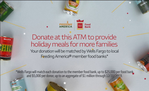 Wells Fargo's Holiday Food Bank program supports Feeding America food banks around the country. Donations accepted online, via text or ATM. (Photo: Business Wire)