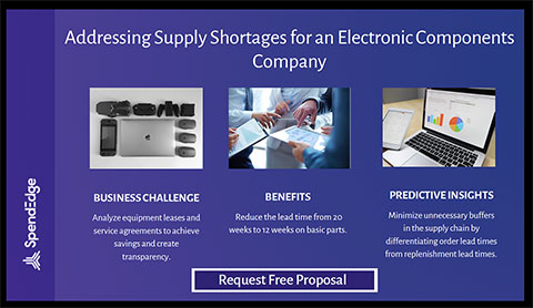 Addressing Supply Shortages for an Electronic Components Company. (Graphic: Business Wire)