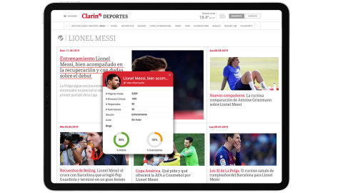 Example of a Clarín HyperIntelligence card for a published article showing readership KPIs. (Graphic: Business Wire)