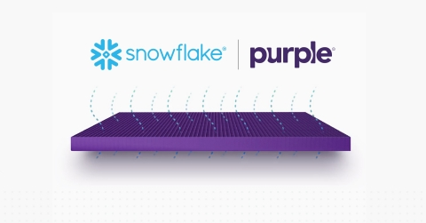 Purple Uses Snowflake to Dramatically Increase Fulfillment and Production Rates +40% (Photo: Business Wire)