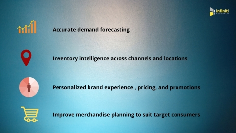 Customer intelligence solution for a fashion retailer. (Graphic: Business Wire)