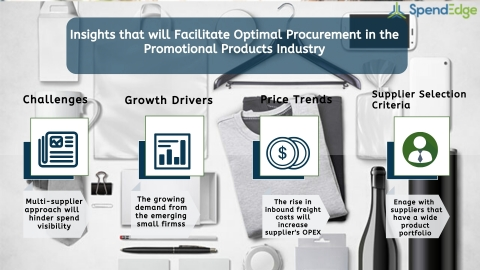 Global Promotional Products Industry Procurement Intelligence Report. (Graphic: Business Wire)
