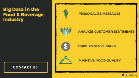 Big Data in the Food & Beverage Industry