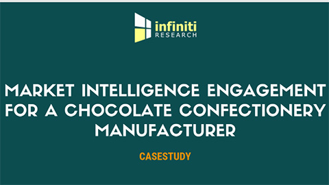 Market intelligence engagement for a chocolate confectionery manufacturer.