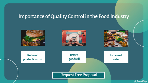 Importance of Quality Control in the Food Industry.