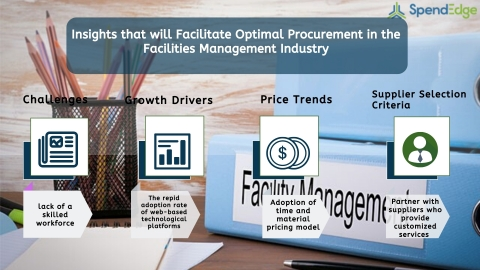Global Facilities Management Industry Procurement Intelligence Report. (Graphic: Business Wire)