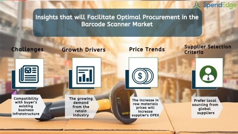 Global Barcode Scanner Market Procurement Intelligence Report. (Graphic: Business Wire)