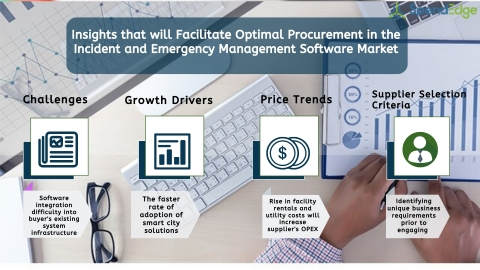 Global Incident and Emergency Management Software Market Procurement Intelligence Report. (Graphic: Business Wire)