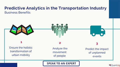 Predictive Analytics in the Transportation Industry