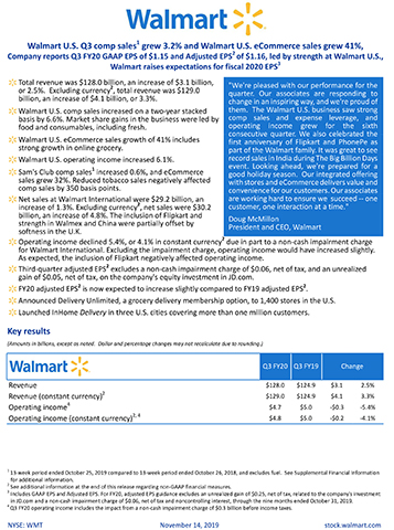 Walmart reports Q3 FY20 earnings