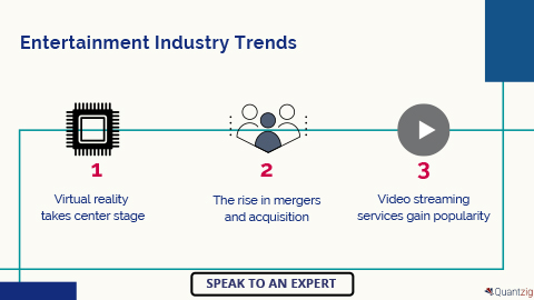 Top Three Entertainment Industry Trends to Keep an Eye On