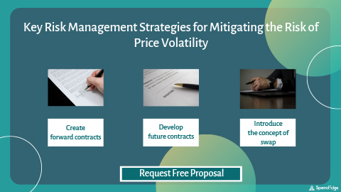 Key Risk Management Strategies for Mitigating the Risk of Price Volatility.