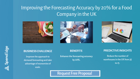 Improving the Forecasting Accuracy by 20% for a Food Company in the UK.