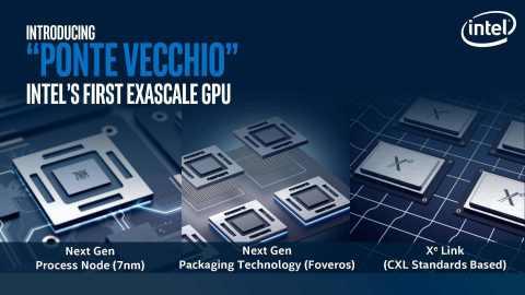 "At Supercomputing 2019, Intel unveiled a new category of general-purpose GPUs based on Intel's Xe architecture. Code-named ""Ponte Vecchio,"" this new high-performance, highly flexible discrete general-purpose GPU is architected for high-performance computing modeling and simulation workloads and artificial intelligence training. (Credit: Intel Corporation)"