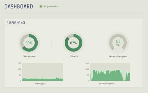 InfiniteIO Application Accelerator Dashboard (Photo: Business Wire)