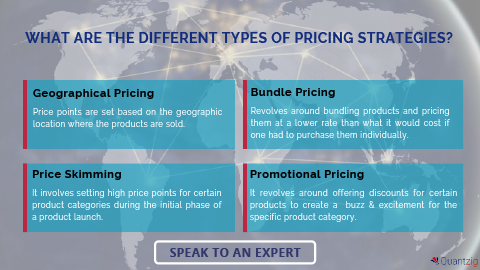 What are the different types of pricing strategies?