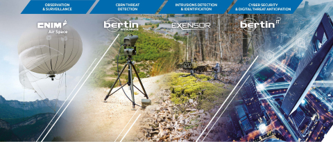 A 360° protection offer of major events and sensitive sites presented by Bertin, Exensor and Cnim Air Space at Milipol Paris 2019. (Graphic: Bertin)