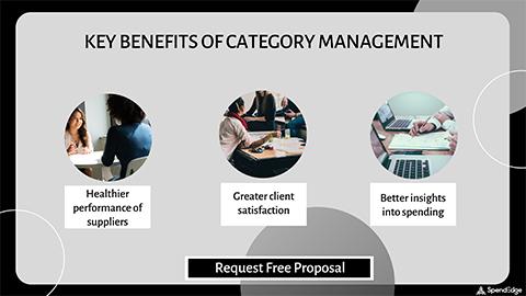 Key Benefits of Category Management.