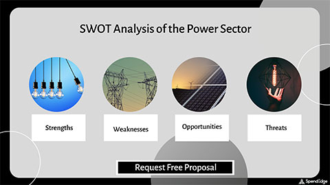 SWOT Analysis of the Power Sector.
