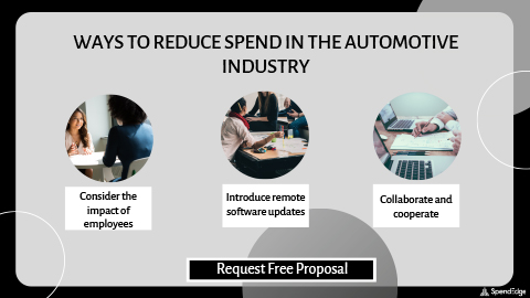 Ways to Reduce Spend in the Automotive Industry.