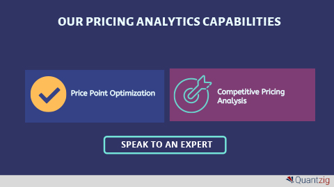 OUR PRICING ANALYTICS CAPABILITIES