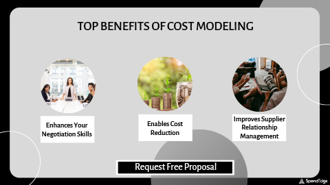 Top Benefits of Cost Modeling.