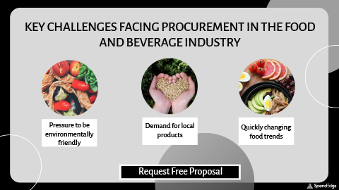 Key Challenges Facing Procurement in the Food and Beverage Industry.