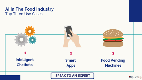 AI in The Food Industry