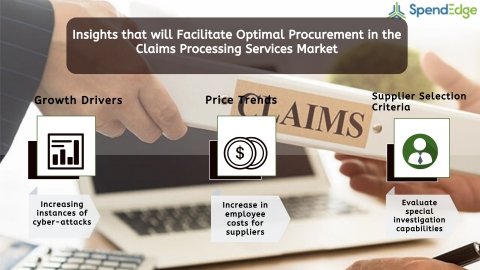 Global Claims Processing Services Market Procurement Intelligence Report.