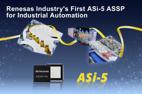 Renesas Industry's First ASi-5 ASSP for Industrial Automation (Photo: Business Wire)