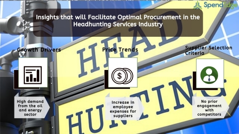 Global Headhunting Services Industry Procurement Intelligence Report. (Graphic: Business Wire)