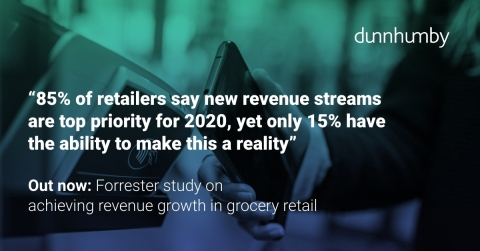 dunnhumby: Statistic from commissioned Forrester study on achieving revenue growth in grocery retail (Graphic: Business Wire)