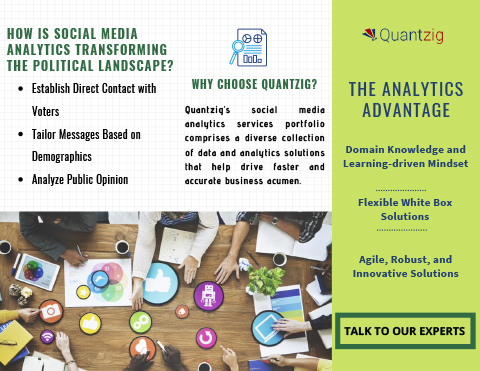 How is Social Media Analytics Transforming the Political Landscape?