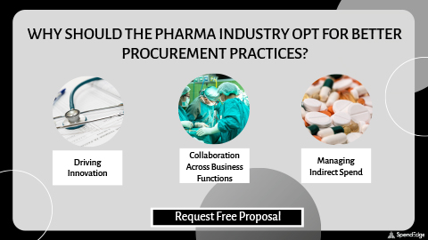 Why Should the Pharma Industry opt for Better Procurement Practices?