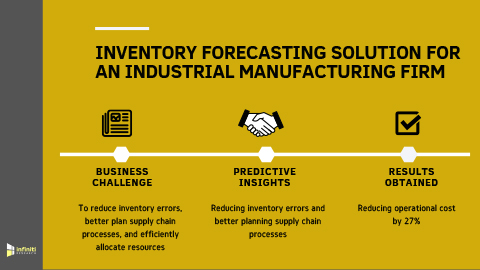 Reducing Operational Cost by 27% for an Industrial Equipment Manufacturer Using Inventory Forecasting Solution
