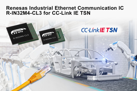 Renesas Industrial Ethernet Communication IC R-IN32M4-CL3 for CC-Link IE TSN (Photo: Business Wire)