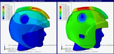 Virtual Simulations Highlight Areas of Stress (Graphic: Business Wire)