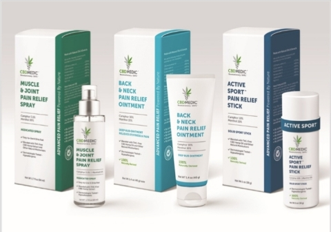 Three CBDMEDIC™ Pain Relief Products will be added to the Retail Chain's Shelves / Source: Abacus
